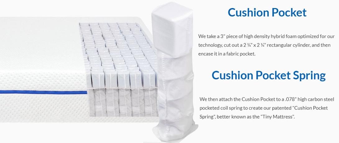 sleep ovation 700 mattresses in one