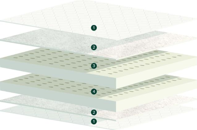 latex for less mattress construction