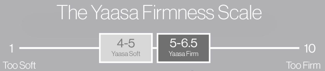yaasa mattress firmness